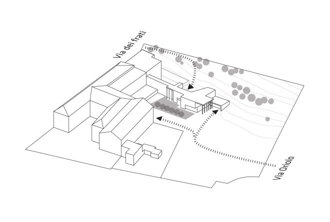 3d-Zeichnung Lageplan des Multi-Pflege-Centers in Nembro, Bergamo